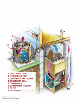 Components of a Air Conditioning System Answers
