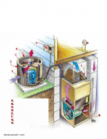 Components of a Air Conditioning System Exercise